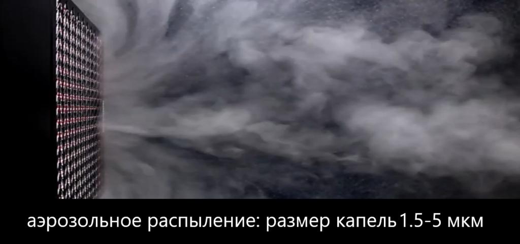Воздушно-капельный аэрозоль