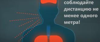 дистанция при коронавирусе