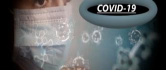 Девушка в маске для защиты от коронавируса