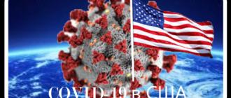 Коронавирус covid-19 на фоне флага США