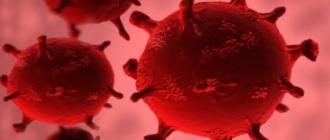 изображение коронавируса КОВИД-19
