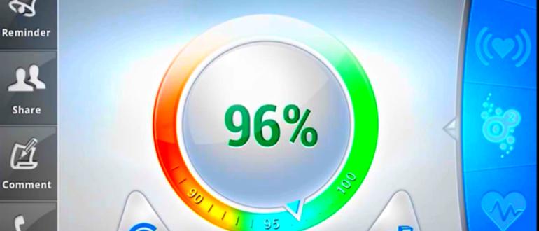 норма кислорода в крови 96%